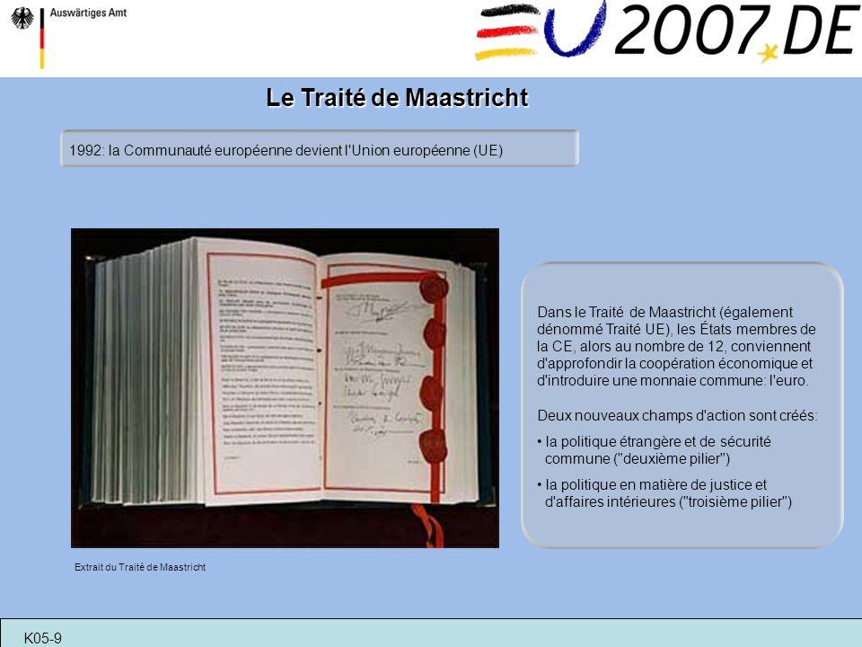 Le Traité de Maastricht 1992: la Communauté européenne devient l'Union européenne (UE) Extrait du Traité de Maastricht K05-9 Dans le Traité de Maastri