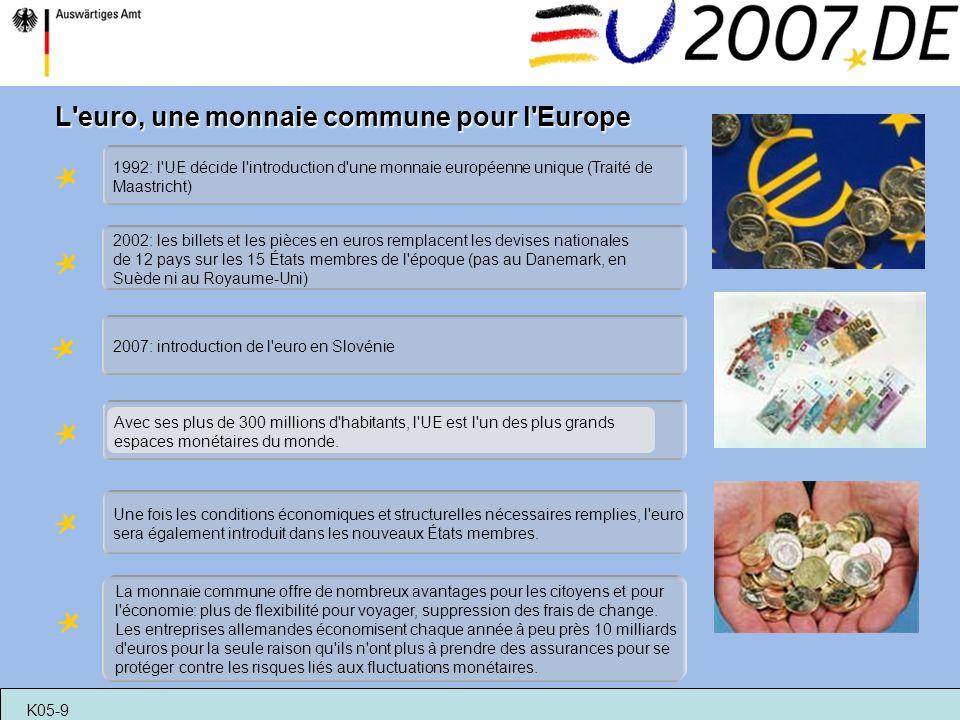 L'euro, une monnaie commune pour l'Europe 1992: l'UE décide l'introduction d'une monnaie européenne unique (Traité de Maastricht) 2002: les billets et