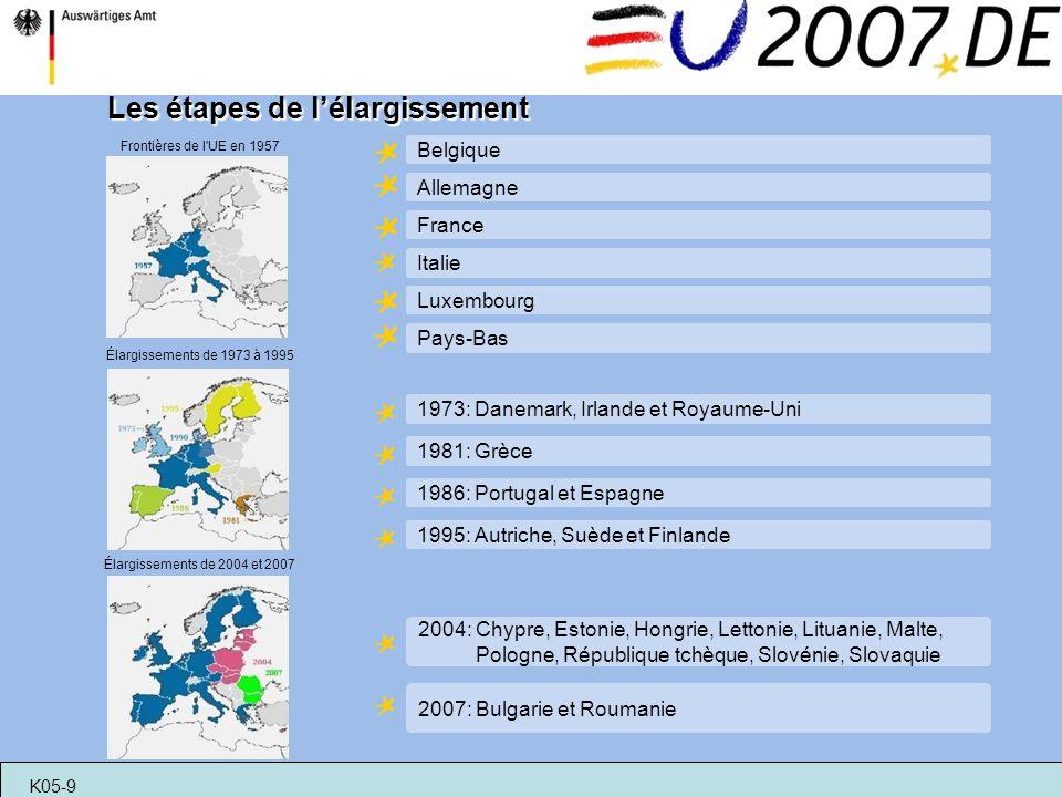 Les étapes de lélargissement Frontières de l'UE en 1957 Élargissements de 1973 à 1995 Élargissements de 2004 et 2007 1973: Danemark, Irlande et Royaum