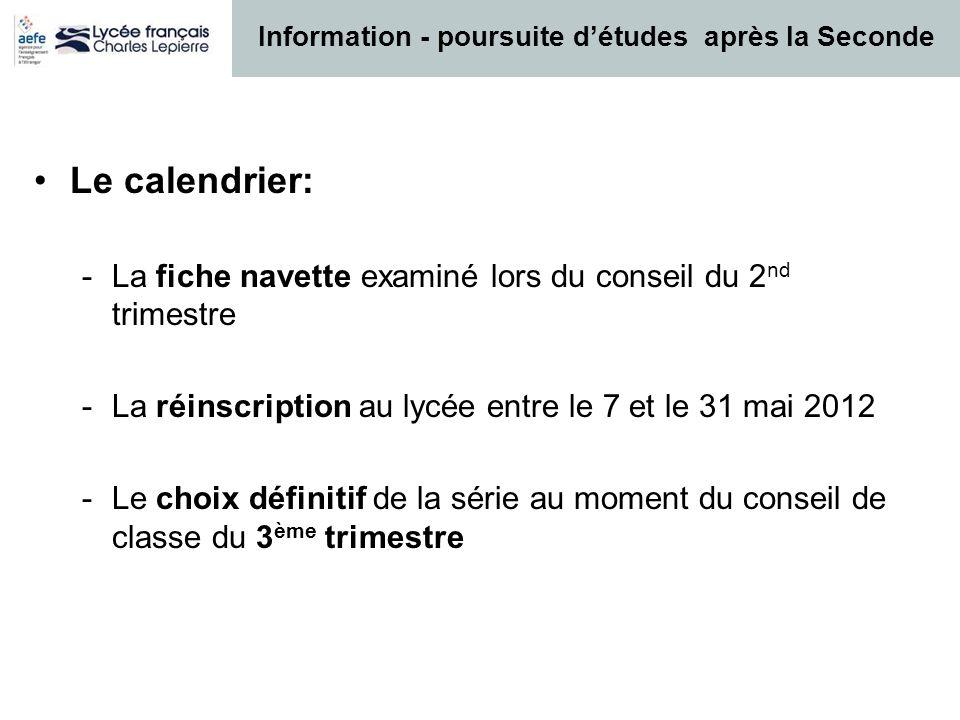 Le calendrier: -La fiche navette examiné lors du conseil du 2 nd trimestre -La réinscription au lycée entre le 7 et le 31 mai 2012 -Le choix définitif