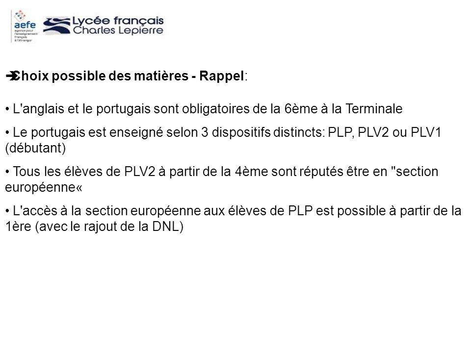 Choix possible des matières - Rappel: L'anglais et le portugais sont obligatoires de la 6ème à la Terminale Le portugais est enseigné selon 3 disposit