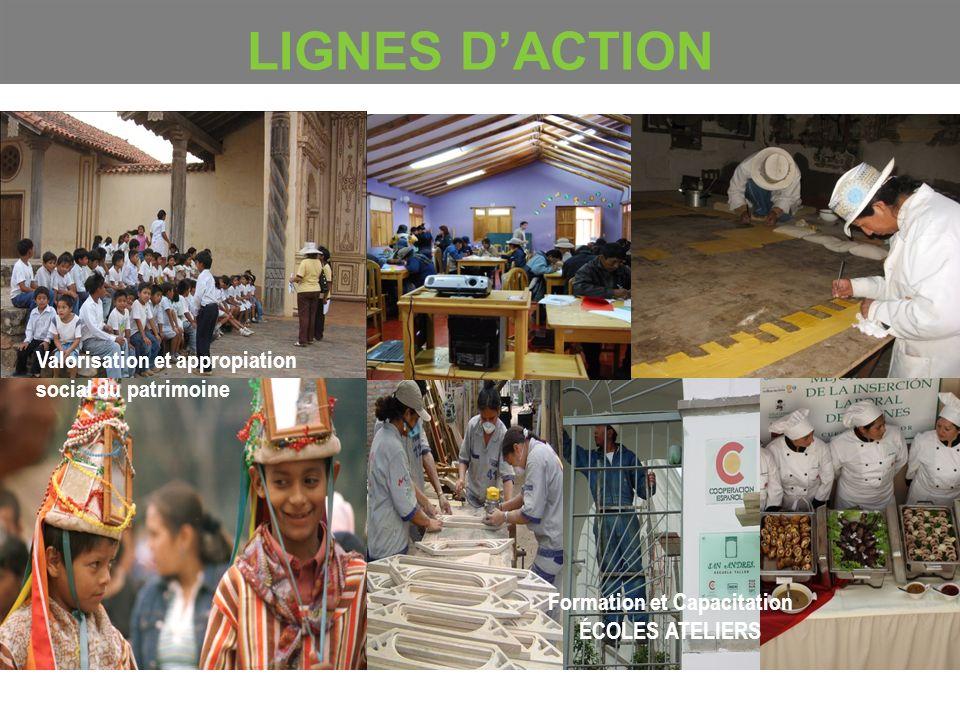 Valorisation et appropiation social du patrimoine Formation et Capacitation ÉCOLES ATELIERS LIGNES DACTION