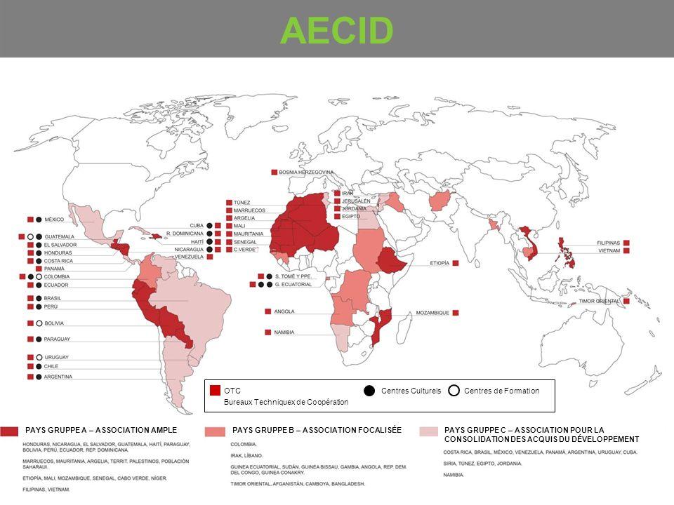 AECID OTC Bureaux Techniquex de Coopération Centres CulturelsCentres de Formation PAYS GRUPPE A – ASSOCIATION AMPLE PAYS GRUPPE B – ASSOCIATION FOCALI