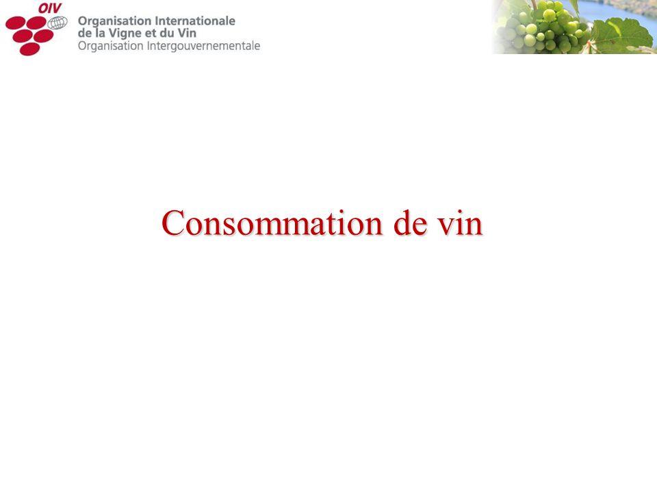 Consommation de vin