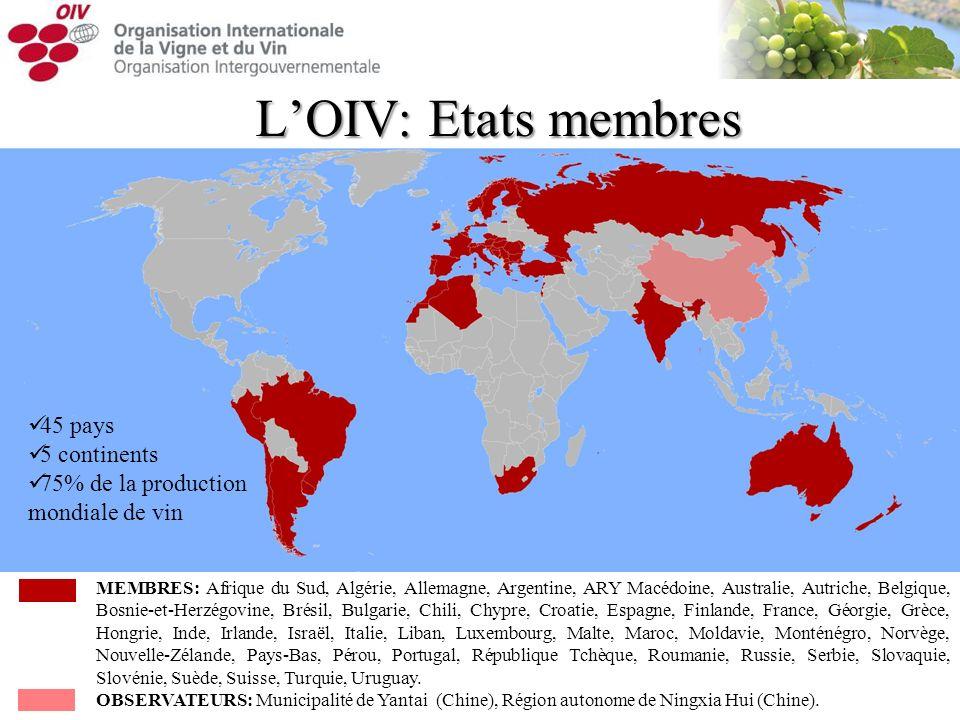 LOIV: Etats membres MEMBRES: Afrique du Sud, Algérie, Allemagne, Argentine, ARY Macédoine, Australie, Autriche, Belgique, Bosnie-et-Herzégovine, Brési