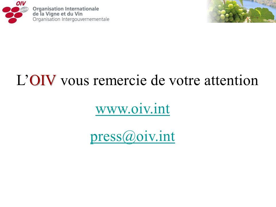 OIV LOIV vous remercie de votre attention www.oiv.int press@oiv.int