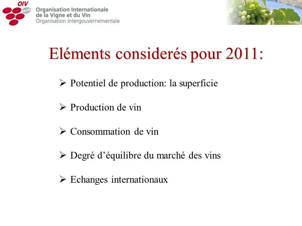 Eléments considerés pour 2011: Potentiel de production: la superficie Production de vin Consommation de vin Degré déquilibre du marché des vins Echang