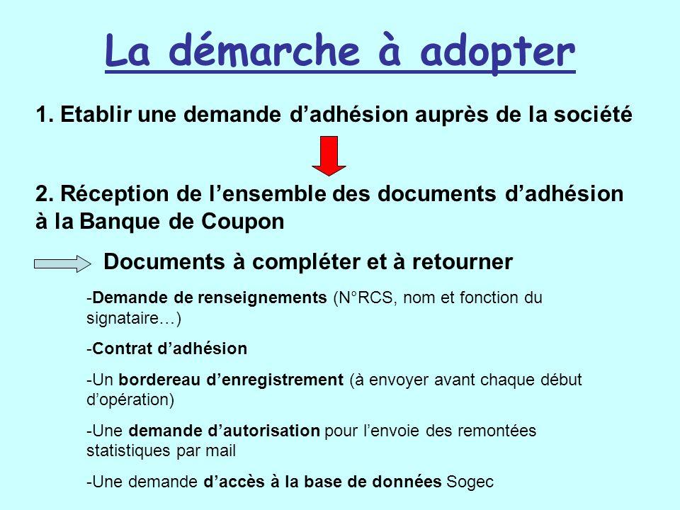 La démarche à adopter 1. Etablir une demande dadhésion auprès de la société 2. Réception de lensemble des documents dadhésion à la Banque de Coupon Do