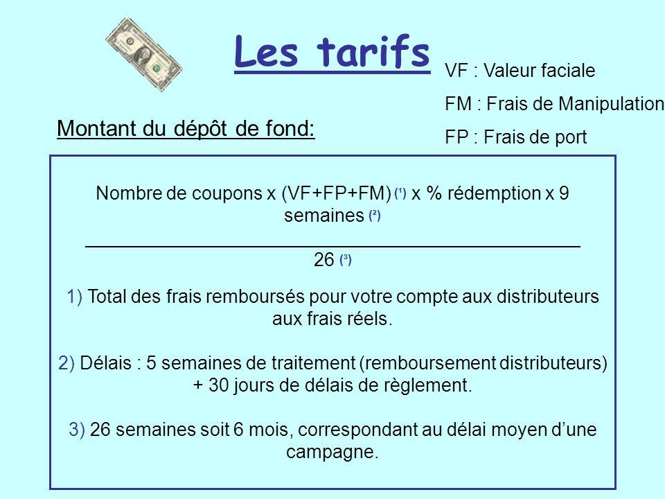 Nombre de coupons x (VF+FP+FM) (¹) x % rédemption x 9 semaines (²) ________________________________________________ 26 (³) 1) Total des frais rembours