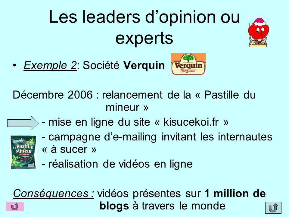 Les leaders dopinion ou experts Exemple 2: Société Verquin Décembre 2006 : relancement de la « Pastille du mineur » - mise en ligne du site « kisuceko