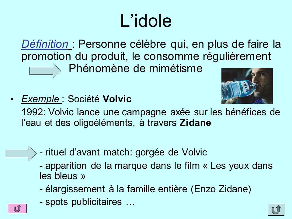 Lidole Définition : Personne célèbre qui, en plus de faire la promotion du produit, le consomme régulièrement Phénomène de mimétisme Exemple : Société