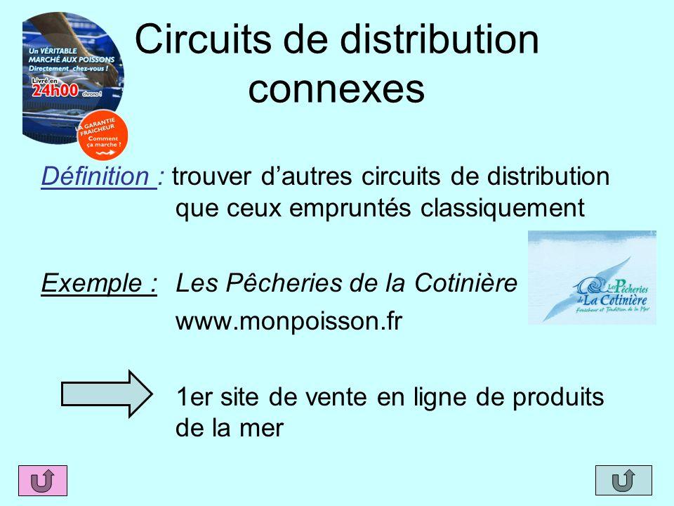 Circuits de distribution connexes Définition : trouver dautres circuits de distribution que ceux empruntés classiquement Exemple : Les Pêcheries de la