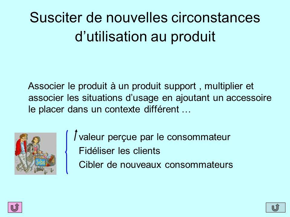 Susciter de nouvelles circonstances dutilisation au produit Associer le produit à un produit support, multiplier et associer les situations dusage en