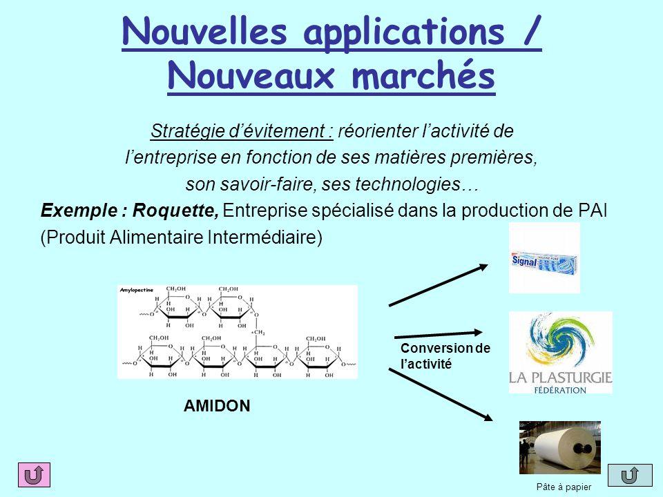Nouvelles applications / Nouveaux marchés Stratégie dévitement : réorienter lactivité de lentreprise en fonction de ses matières premières, son savoir