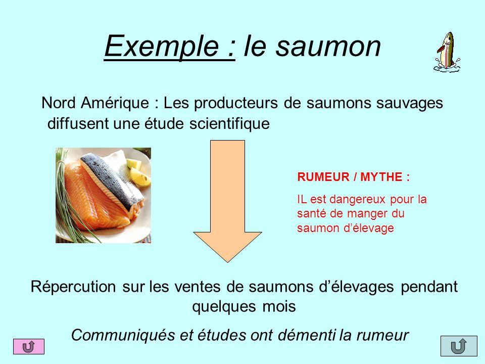 Exemple : le saumon Nord Amérique : Les producteurs de saumons sauvages diffusent une étude scientifique RUMEUR / MYTHE : IL est dangereux pour la san