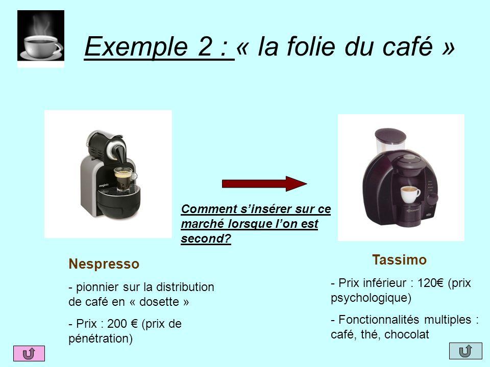 Exemple 2 : « la folie du café » Nespresso - pionnier sur la distribution de café en « dosette » - Prix : 200 (prix de pénétration) Comment sinsérer s