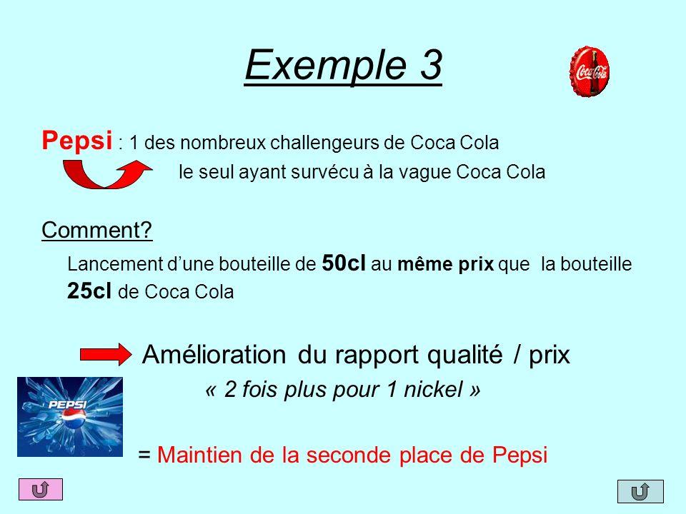 Exemple 3 Pepsi : 1 des nombreux challengeurs de Coca Cola le seul ayant survécu à la vague Coca Cola Comment? Lancement dune bouteille de 50cl au mêm