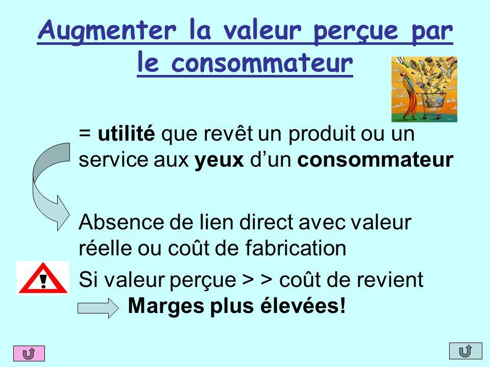 Augmenter la valeur perçue par le consommateur = utilité que revêt un produit ou un service aux yeux dun consommateur Absence de lien direct avec vale