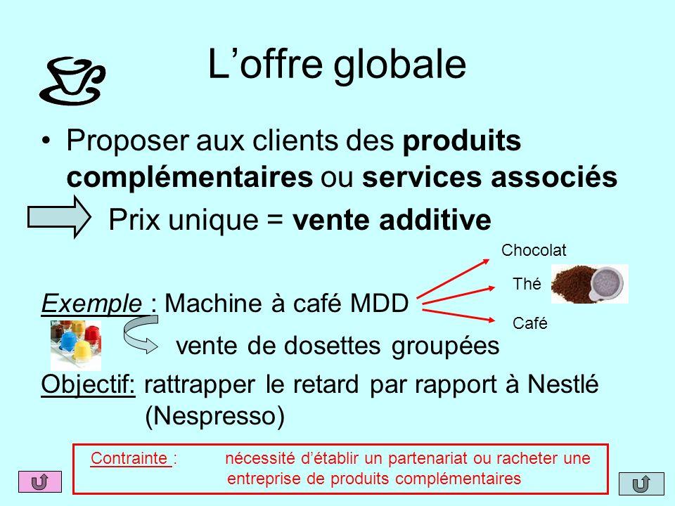 Loffre globale Proposer aux clients des produits complémentaires ou services associés Prix unique = vente additive Exemple : Machine à café MDD vente
