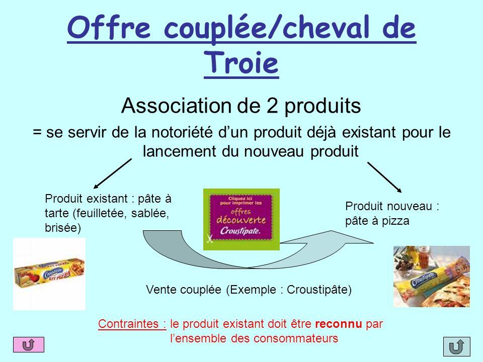 Exemple 2 : Bonduelle Retard sur le marché des légumes frais lance les mélanges de légumes prêts à poêler Leader sur le marché des légumes, Bonduelle se doit dêtre présent sur toutes les gammes de produits « légumes ».