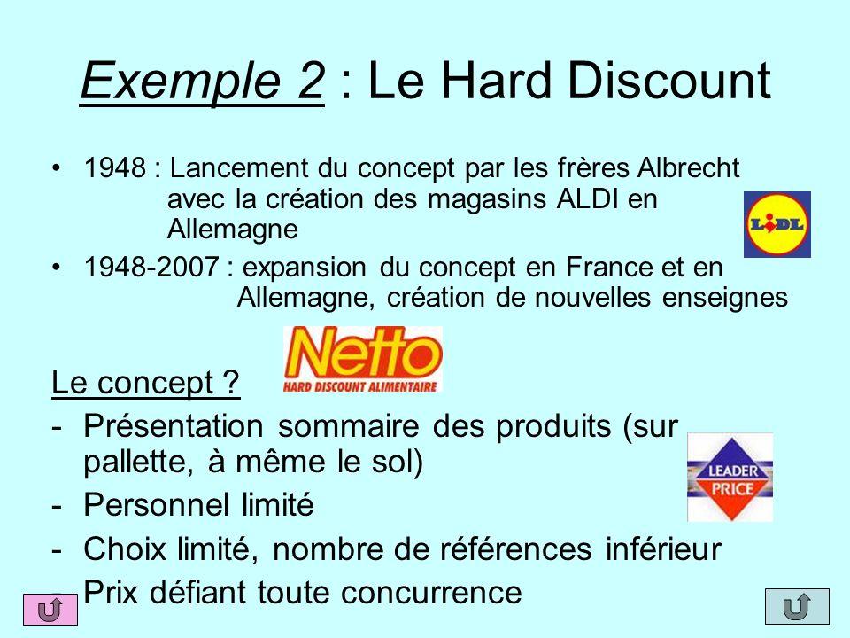 Exemple 2 : Le Hard Discount 1948 : Lancement du concept par les frères Albrecht avec la création des magasins ALDI en Allemagne 1948-2007 : expansion