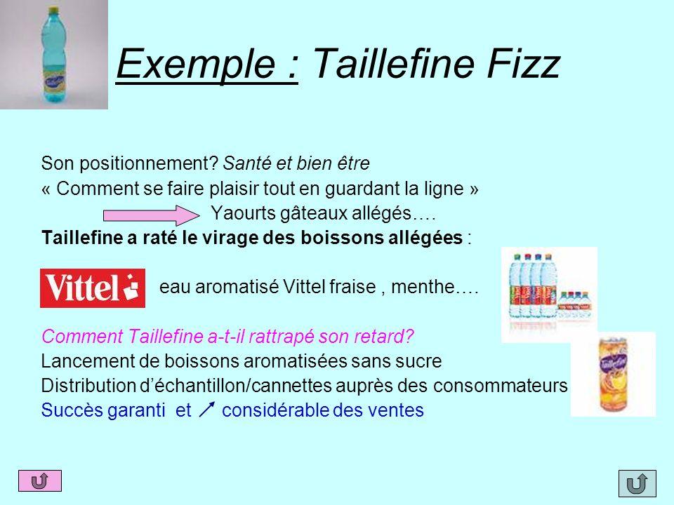 Exemple : Taillefine Fizz Son positionnement? Santé et bien être « Comment se faire plaisir tout en guardant la ligne » Yaourts gâteaux allégés…. Tail