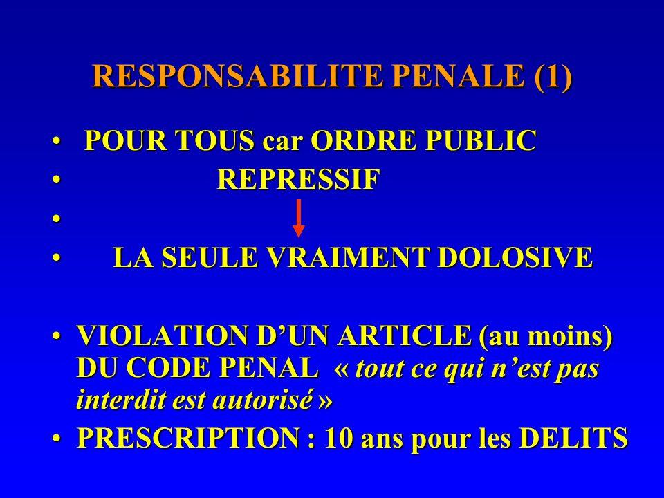 Respect de la volonté du malade aux Urgences (2) CONSEIL DETAT 16 Aout 2002: refus de transfusion par Témoin de JéhovahCONSEIL DETAT 16 Aout 2002: ref