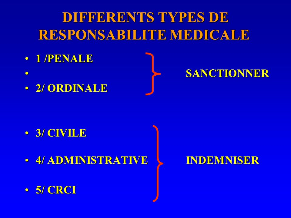 DIFFERENTS TYPES DE RESPONSABILITE MEDICALE DIFFERENTS TYPES DE RESPONSABILITE MEDICALE 1 /PENALE1 /PENALE SANCTIONNER SANCTIONNER 2/ ORDINALE2/ ORDINALE 3/ CIVILE3/ CIVILE 4/ ADMINISTRATIVE INDEMNISER4/ ADMINISTRATIVE INDEMNISER 5/ CRCI5/ CRCI