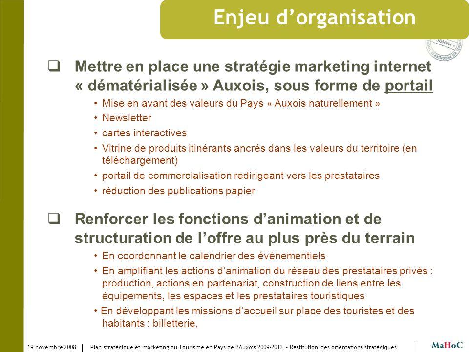 19 novembre 2008 Plan stratégique et marketing du Tourisme en Pays de lAuxois 2009-2013 – Restitution des orientations stratégiques Enjeu dorganisatio