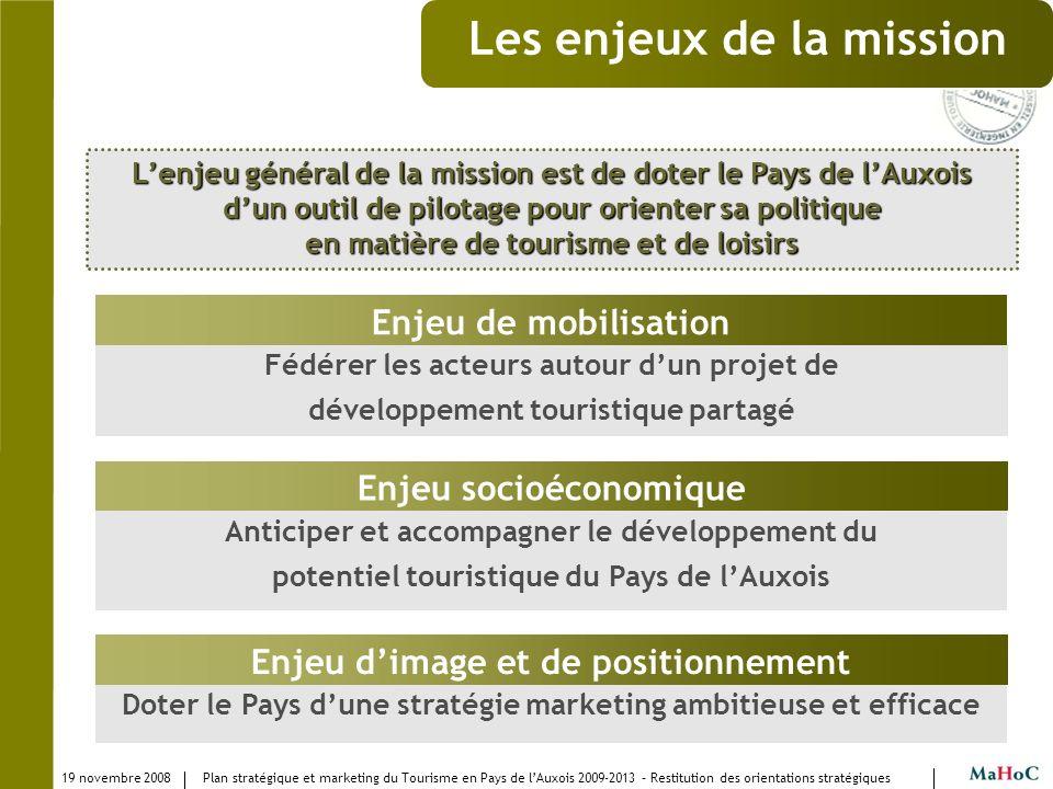19 novembre 2008 Plan stratégique et marketing du Tourisme en Pays de lAuxois 2009-2013 – Restitution des orientations stratégiques Fédérer les acteur