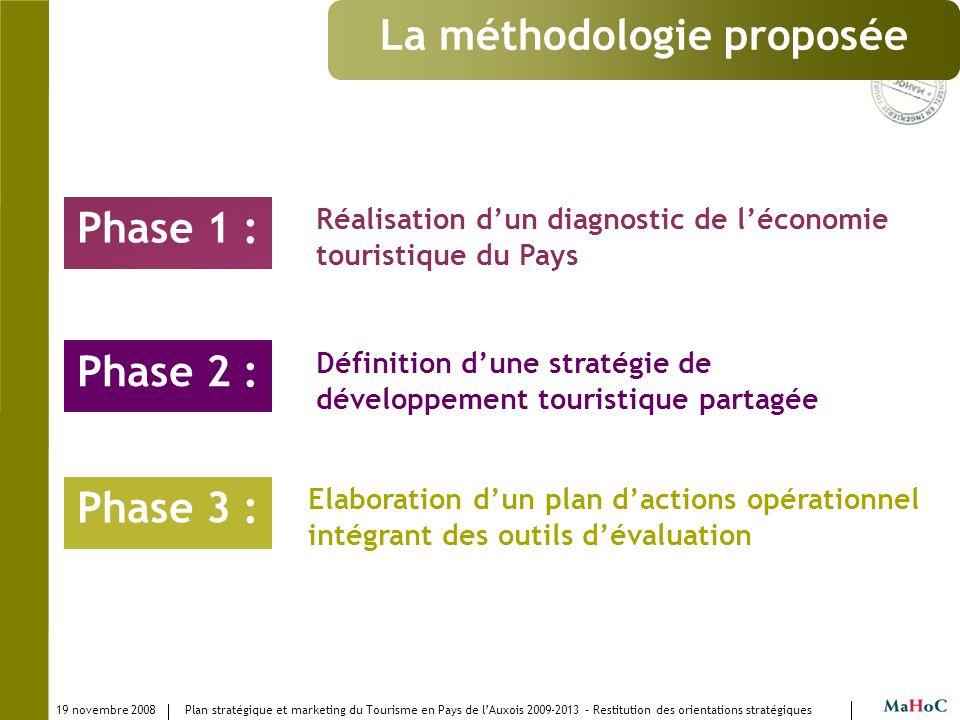19 novembre 2008 Plan stratégique et marketing du Tourisme en Pays de lAuxois 2009-2013 – Restitution des orientations stratégiques Phase 1 : Elaborat