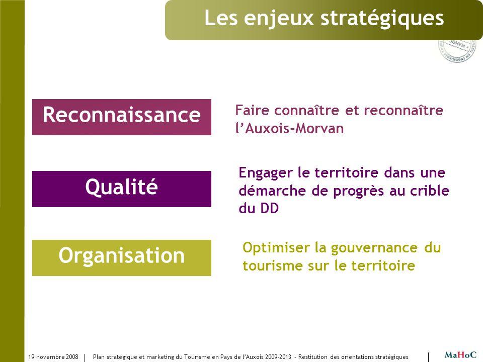 19 novembre 2008 Plan stratégique et marketing du Tourisme en Pays de lAuxois 2009-2013 – Restitution des orientations stratégiques Reconnaissance Opt