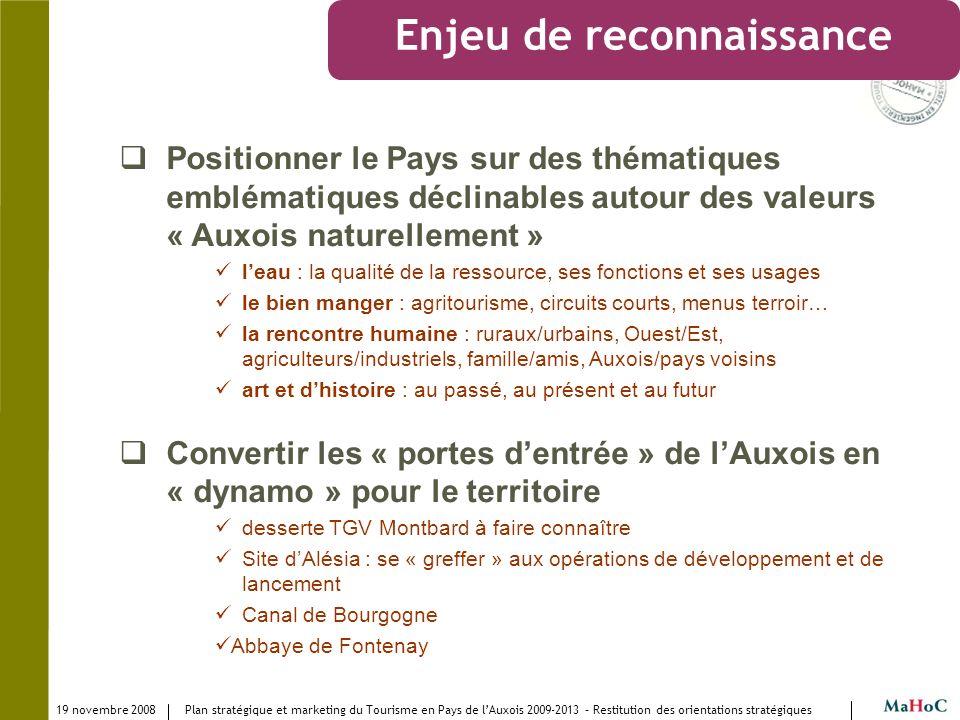 19 novembre 2008 Plan stratégique et marketing du Tourisme en Pays de lAuxois 2009-2013 – Restitution des orientations stratégiques Enjeu de reconnais
