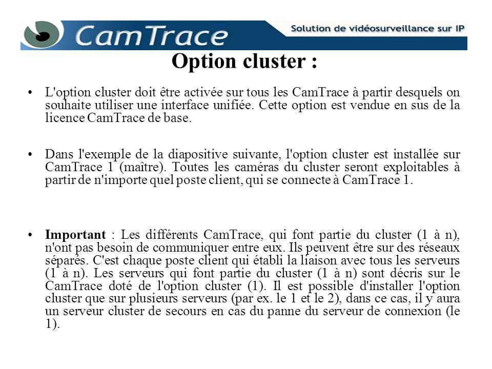 CamTrace 1 Maître 192.168.1.100 CamTrace n 192.168.1.102 CamTrace 2 192.168.1.101 Interface cluster unifiée : Switch Poste client Etape A : Site de confiance Ajouter CamTrace 1 : 192.168.1.100 Ajouter CamTrace 2 : 192.168.1.101 Ajouter CamTrace n : 192.168.1.102 Etape B : User et mot de passe identique a déclaré sur CamTrace 1, CamTrace 2 et CamTrace n.