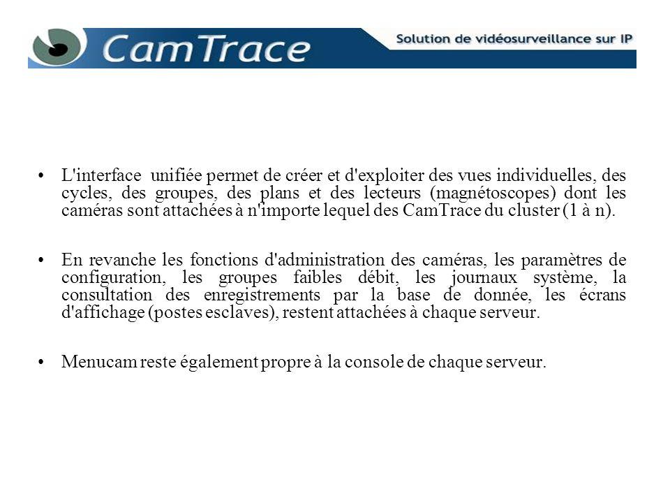 Surveillance détablissement étendu, interface cluster unifiée : Switch CamTrace Serveur Maître Réseau dexploitation Mur dimages : Les postes client se connectent sur le CamTrace serveur maître.