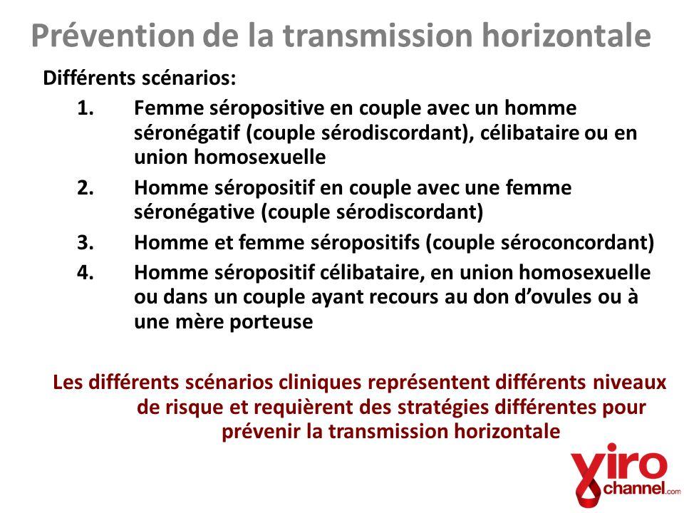 Prévention de la transmission horizontale Différents scénarios: 1.Femme séropositive en couple avec un homme séronégatif (couple sérodiscordant), céli