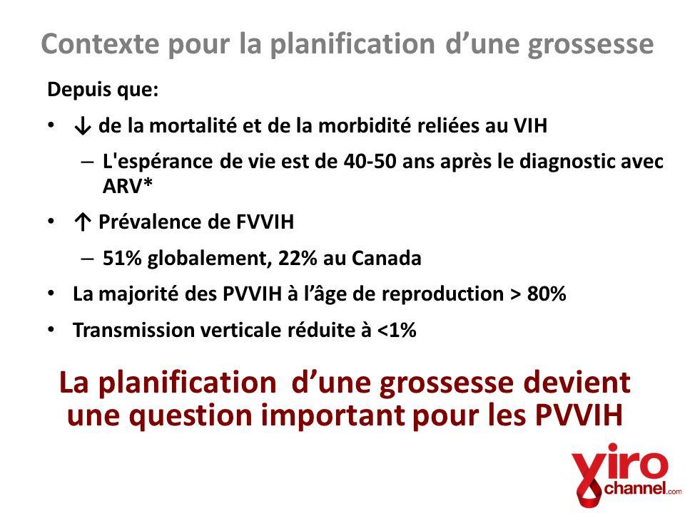 Désirs et intentions de fertilité N = 490 FVVIH dâge de reproduction en Ontario Loutfy et al.