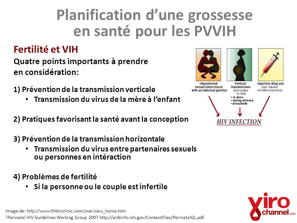 Planification dune grossesse en santé pour les PVVIH 1) Prévention de la transmission verticale Transmission du virus de la mère à lenfant 2) Pratique