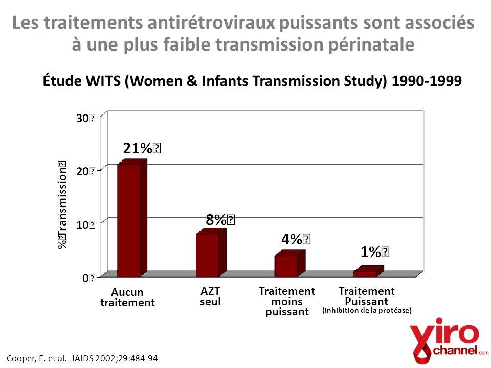 Aucun traitement AZT seul Traitement moins puissant Traitement Puissant (inhibition de la protéase) Les traitements antirétroviraux puissants sont ass