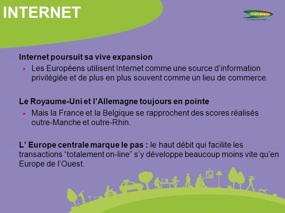 INTERNET –Internet poursuit sa vive expansion Les Européens utilisent Internet comme une source dinformation privilégiée et de plus en plus souvent comme un lieu de commerce.
