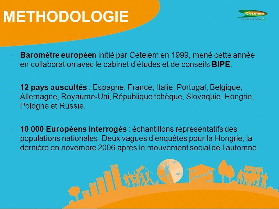 METHODOLOGIE –Baromètre européen initié par Cetelem en 1999, mené cette année en collaboration avec le cabinet détudes et de conseils BIPE.