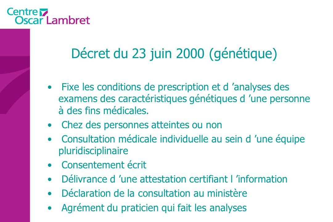 Décret du 23 juin 2000 (génétique) Fixe les conditions de prescription et d analyses des examens des caractéristiques génétiques d une personne à des