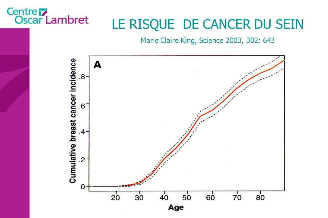 LE RISQUE DE CANCER DU SEIN Marie Claire King, Science 2003, 302: 643