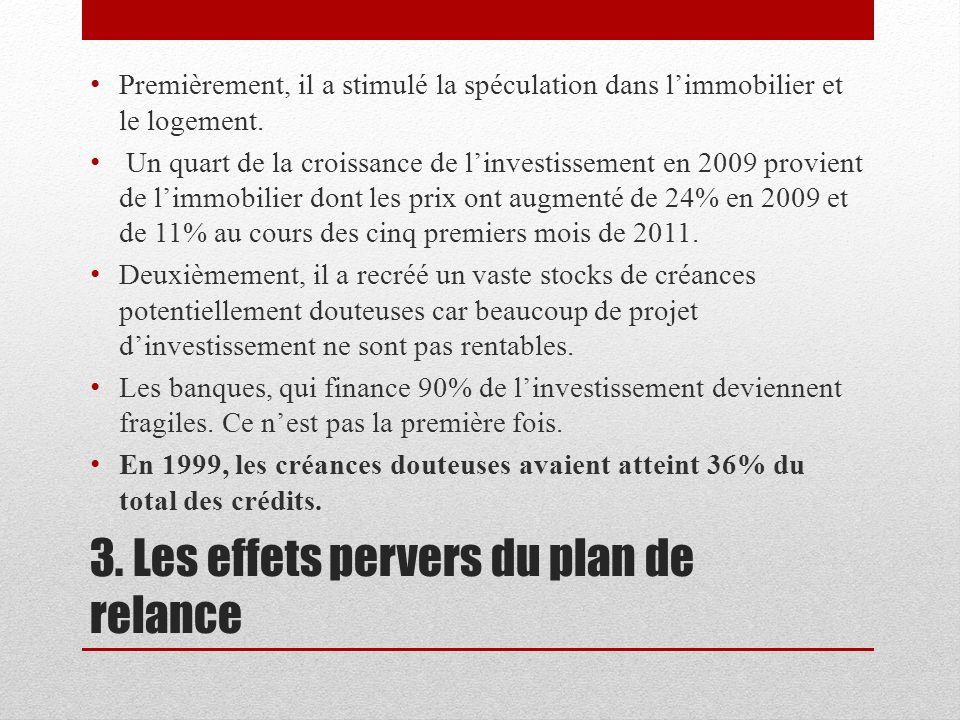 3. Les effets pervers du plan de relance Premièrement, il a stimulé la spéculation dans limmobilier et le logement. Un quart de la croissance de linve