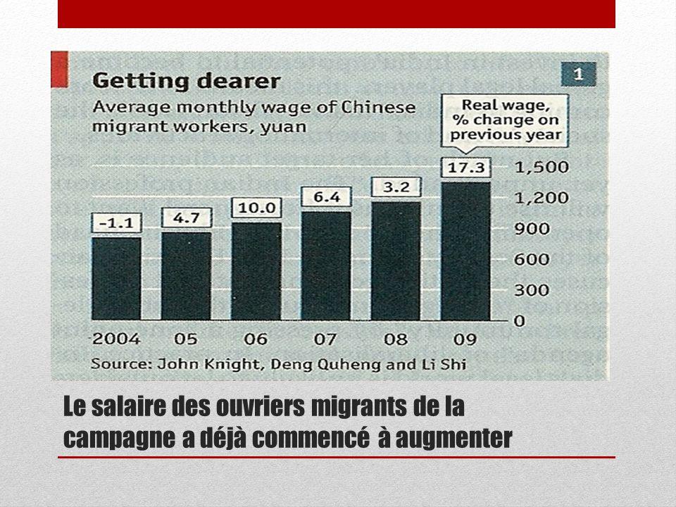 Le salaire des ouvriers migrants de la campagne a déjà commencé à augmenter