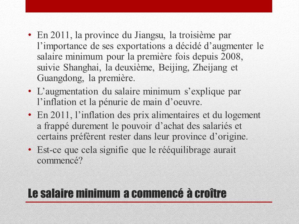 Le salaire minimum a commencé à croître En 2011, la province du Jiangsu, la troisième par limportance de ses exportations a décidé daugmenter le salai