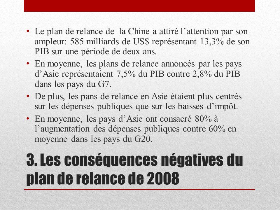 3. Les conséquences négatives du plan de relance de 2008 Le plan de relance de la Chine a attiré lattention par son ampleur: 585 milliards de US$ repr