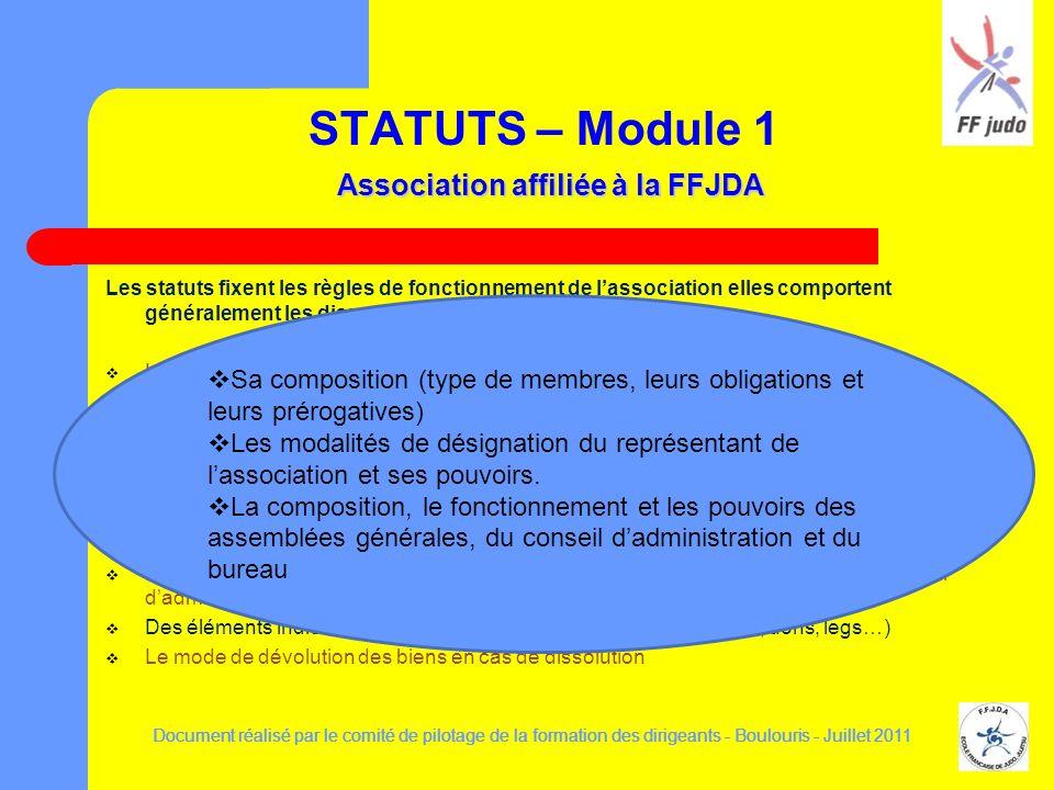 Association affiliée à la FFJDA STATUTS – Module 1 Association affiliée à la FFJDA Les statuts fixent les règles de fonctionnement de lassociation ell
