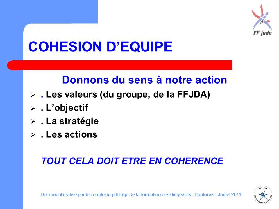 COHESION DEQUIPE Donnons du sens à notre action. Les valeurs (du groupe, de la FFJDA). Lobjectif. La stratégie. Les actions TOUT CELA DOIT ETRE EN COH