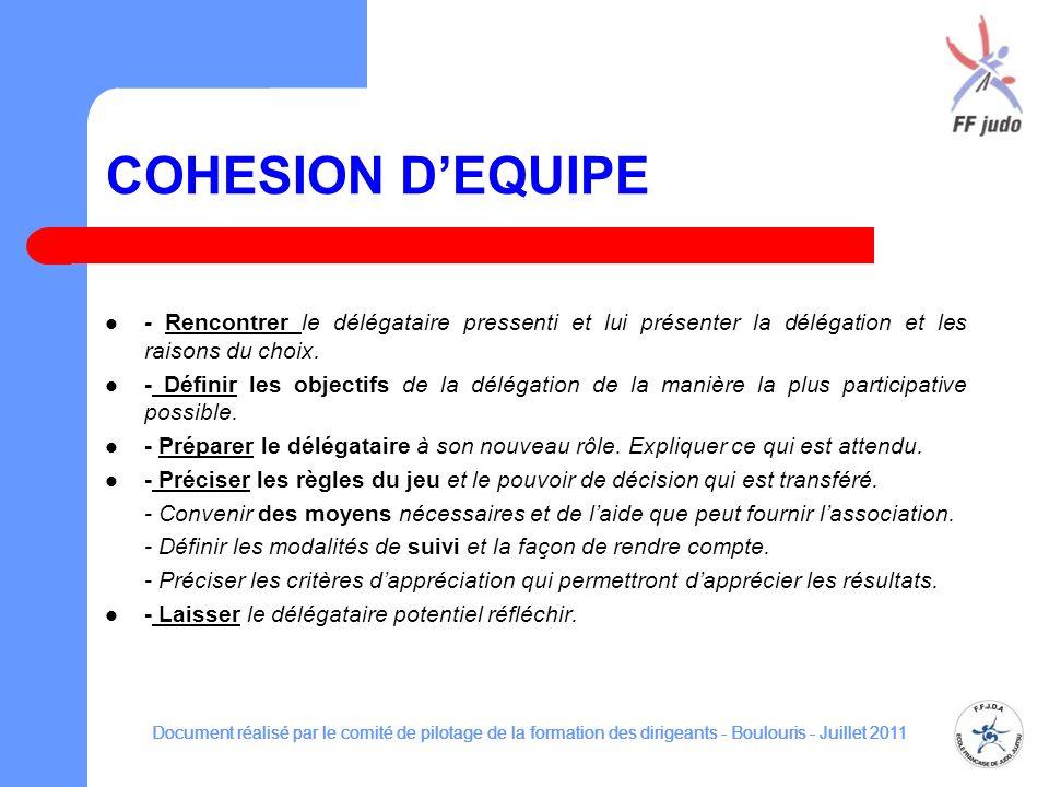 COHESION DEQUIPE - Rencontrer le délégataire pressenti et lui présenter la délégation et les raisons du choix. - Définir les objectifs de la délégatio